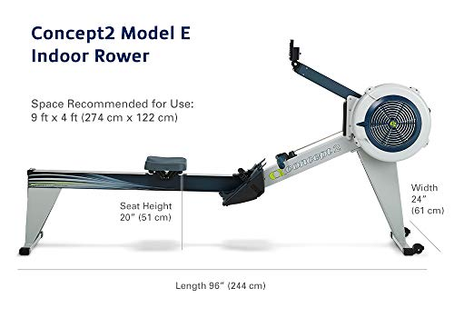 Measurements of Concept2 Model E Rower